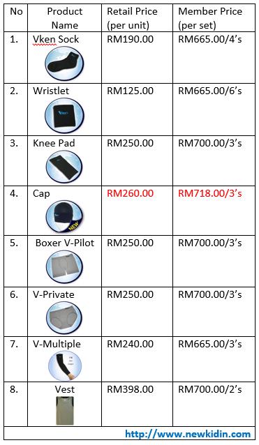 price2015