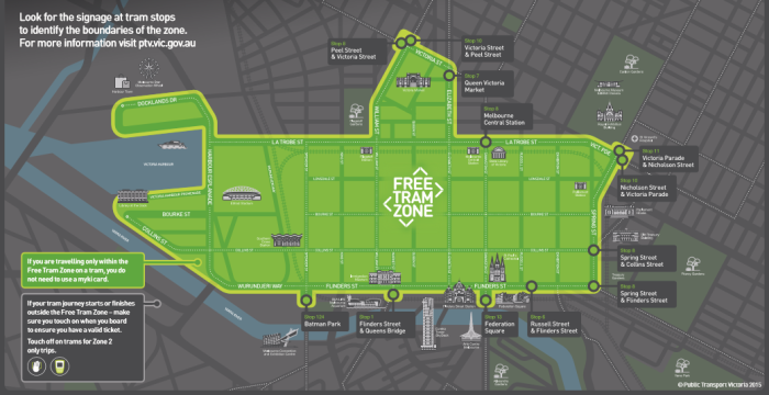 Tengah2 kota Melbourne ada juga free tram service.